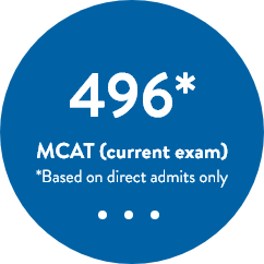 MCAT (current exam)